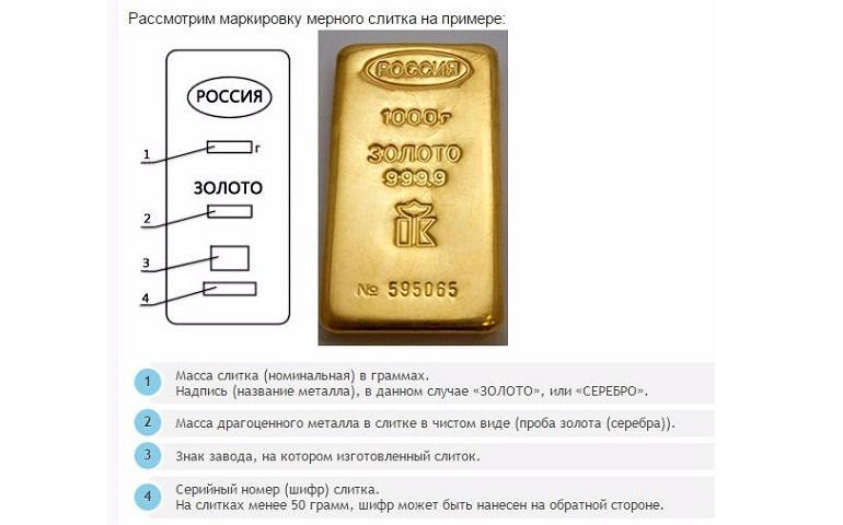Сколько весит стандартный слиток золота